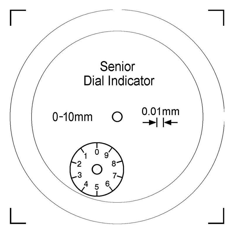 Gauges dials